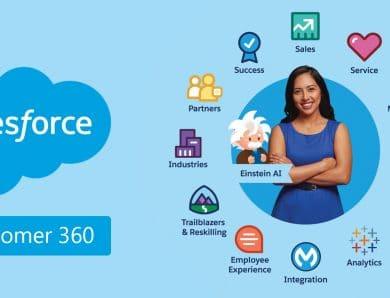 Salesforce & CRM Ne İşe Yarar?